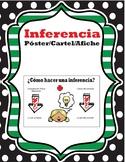 ¿Cómo hacer una inferencia? (Poster/Afiche)