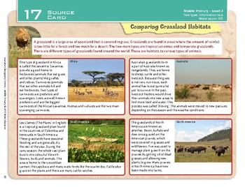"""Comparing Grassland Habitats"" Year 4 Card 17 Australian Geography Centre"