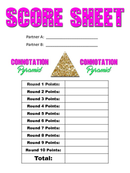 """Connotation Pyramid"" Game!"