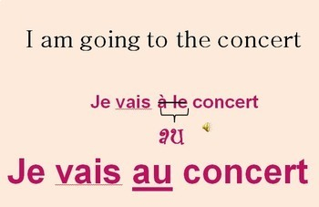 À & Contractions: How to Use À to Say You are Going Somewhere (Aller à)