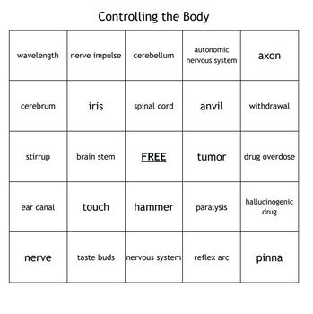 """""""Controlling the Body"""" Vocabulary Bingo for a Middle School Science Course"""