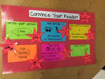 """Convince Your Reader"" Anchor Chart-Opinion Writing Workshop"