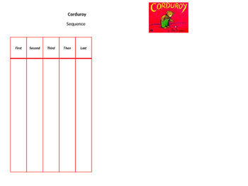 """Corduroy"" Graphic Organizers"