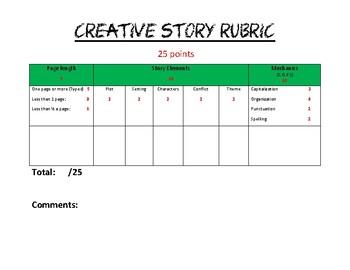 creative writing guides