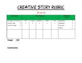 *Creative Writing Rubric* - 25 Pt. Rubric for Creative Writing