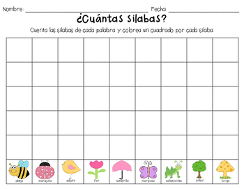 ¿Cuántas silabas? Separating Syllables in Spanish and Graphing
