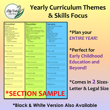 """""""Curriculum Themes and Skills Focus List for Early Childhood"""" -LilyVale Learning"""