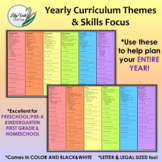 """""""Curriculum Themes and Skills Focus List for Early Childho"""