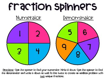 *Customizable* Fraction Spinners