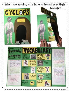 """""""Cyclops"""" - Hands-On Activity"""