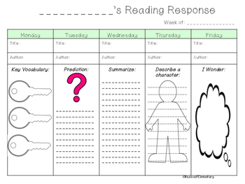 ~DAILY~ Differentiated Reading Response Log!!