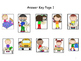 """Speech Therapy """"DAILY ROUTINE ACTIONS"""" Adapted Books (Colo"""