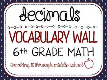 {DECIMALS} Unit Vocabulary Wall