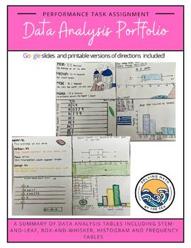 *DIGITAL* Data Analysis Portfolio Project-Google Slides