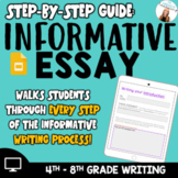 *DISTANCE LEARNING* Research Writing Unit | Google Slides
