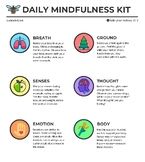 """Daily Mindfulness Kit"" :Mindfulness Infographic Poster"
