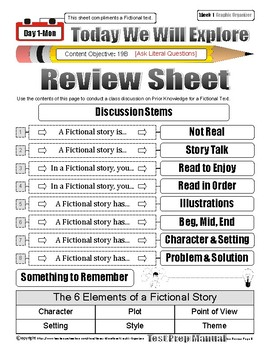 """Daily STAAR Test-Teacher Created Manual for Fiction & Nonfiction"""