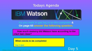 (Day 5) IBM's Watson & The Cost of Living