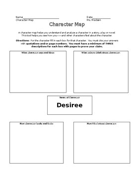 """""""Desiree's Baby"""" by Kate Chopin Character Map for Desiree"""