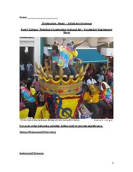 Calypso: Trinidad's Captivating National Art – Vocabulary List