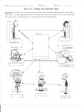 """Diary of a Wimpy Kid"" Character Map"