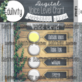 {Digital} Voice Level Chart - Farmhouse Style
