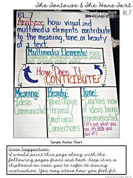 #DigitalLiteracy Volume 7