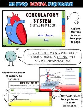 Circulatory System Digital Flip Book