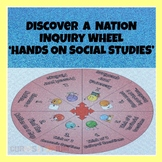 Hands on History: 'Discover a Nation' Inquiry Wheel