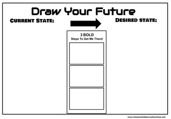 """""""Draw Your Future"""" TED Talk Handout"""