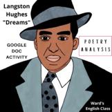 """Dreams"" By Langston Hughes Poem Analysis"