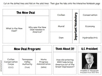 **EDITABLE** America in the 1930s Interactive Notebook Pages