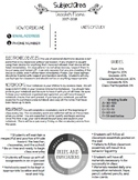 *EDITABLE Course Outline--Infographic Style