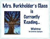 {EDITABLE} Currently Reading & Currently Read Classroom Sign