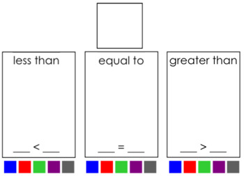 Interactive Moving Pieces- Greater Than, Less Than and Equal To