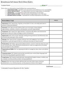 -EDITABLE- Greenhouse Work Rubrics