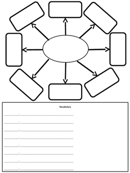 *EDITABLE* Main Idea/Summary/Text Structure Graphic Organizer