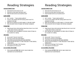 **EDITABLE** Reading Strategy Handout Cards