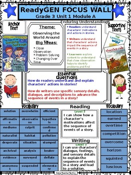 ***EDITABLE ReadyGen 3rd Grade Concept Board/Focus Wall Poster***