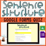 *EDITABLE* Sentence Types Quiz on Google Forms! Simple, Co