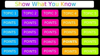 *EDITABLE* Show What You Know Digital Classroom Game!