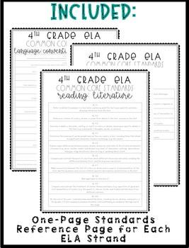 ELA Common Core Standards Checklists {Grade 4}