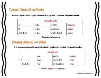 -ar, -er, and -ir Verbs Practice / Present Tense / Spanish