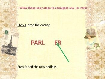-ER Verb Conjugation - Power Point Lesson