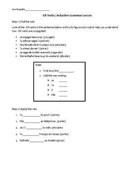 -ER Verbs Inductive Grammar Lesson