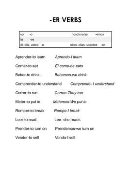 -ER Verbs Intro