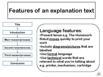 EXPLANATION TEXT BUNDLE