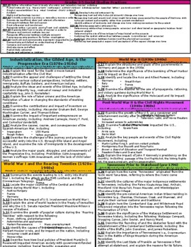 *Editable [BUNDLE] Fifth Grade TN Standards Reference Sheets