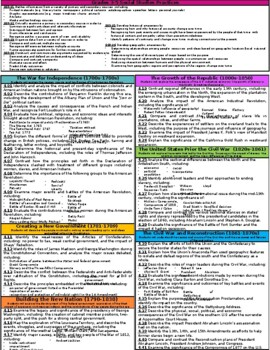 *Editable [BUNDLE] Fourth Grade TN Standards Reference Sheets