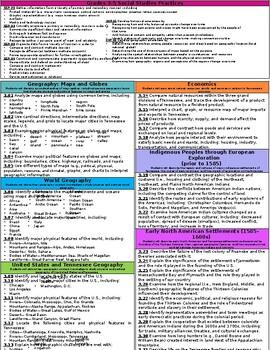 *Editable [BUNDLE] Third Grade TN Standards Reference Sheets